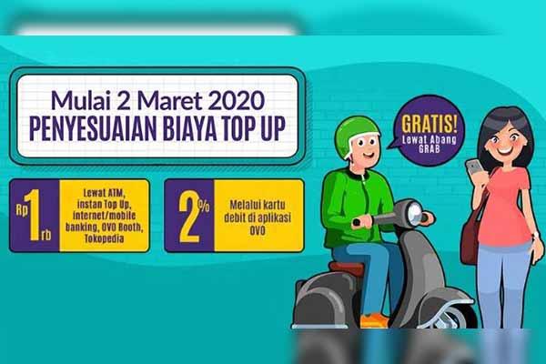 Biaya Minimal Top Up OVO via ATM Bank