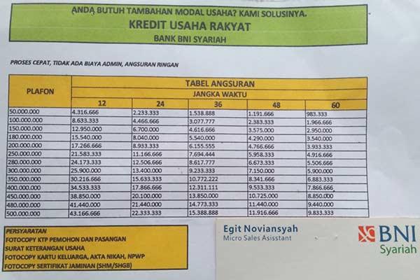 Tabel KUR BNI Syariah 50 500 juta