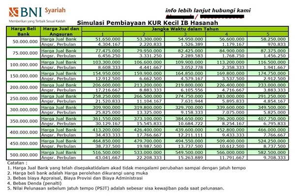 Tabel KUR Kecil iB Hasanah
