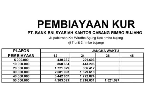 Tabel KUR Mikro iB Hasanah