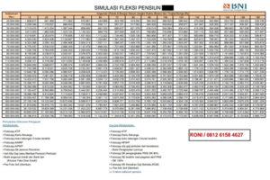 √ Bunga Pinjaman Bank BNI 2021 : Griya, Fleksi & Instant ...