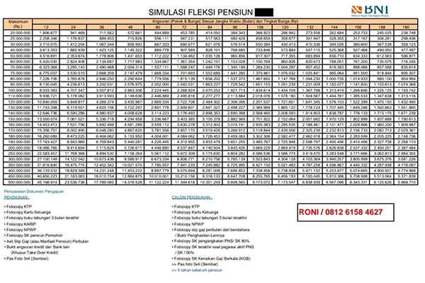 Tabel Pinjaman BNI Fleksi Pensiun