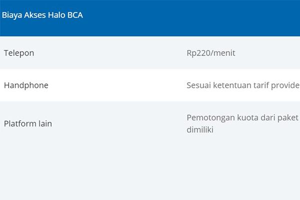 Biaya Layanan Customer Service BCA Syariah