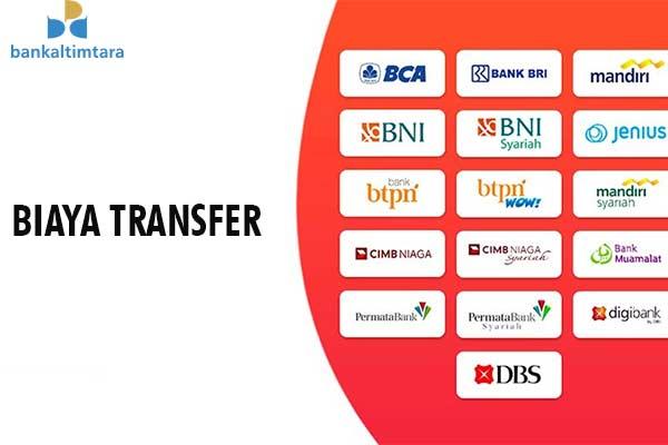 Biaya Transfer Lewat Rekening Bank Kaltimtara